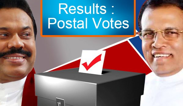 Maithri wins Digamadulla District (postal votes)