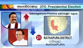 OFFICIAL : Rathnapura District (postal votes)