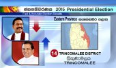 Maithri gets over 30,000 lead in Trinco